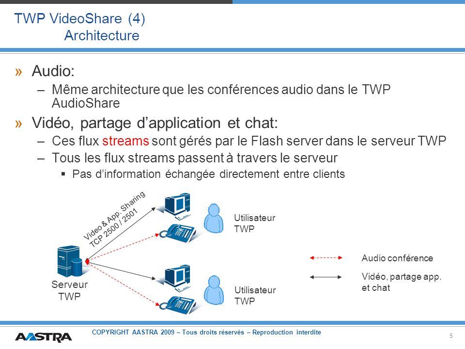 TWP VideoShare (4) Architecture