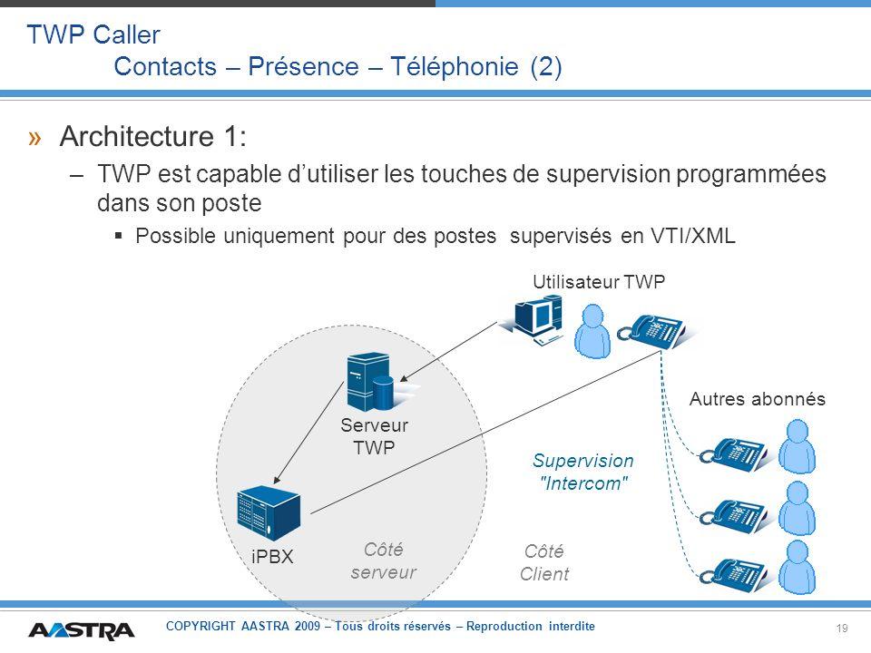 TWP Caller Contacts – Présence – Téléphonie (2)