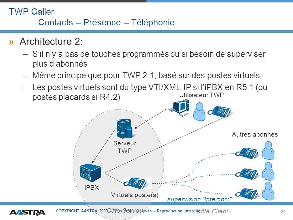 TWP Caller Contacts – Présence – Téléphonie