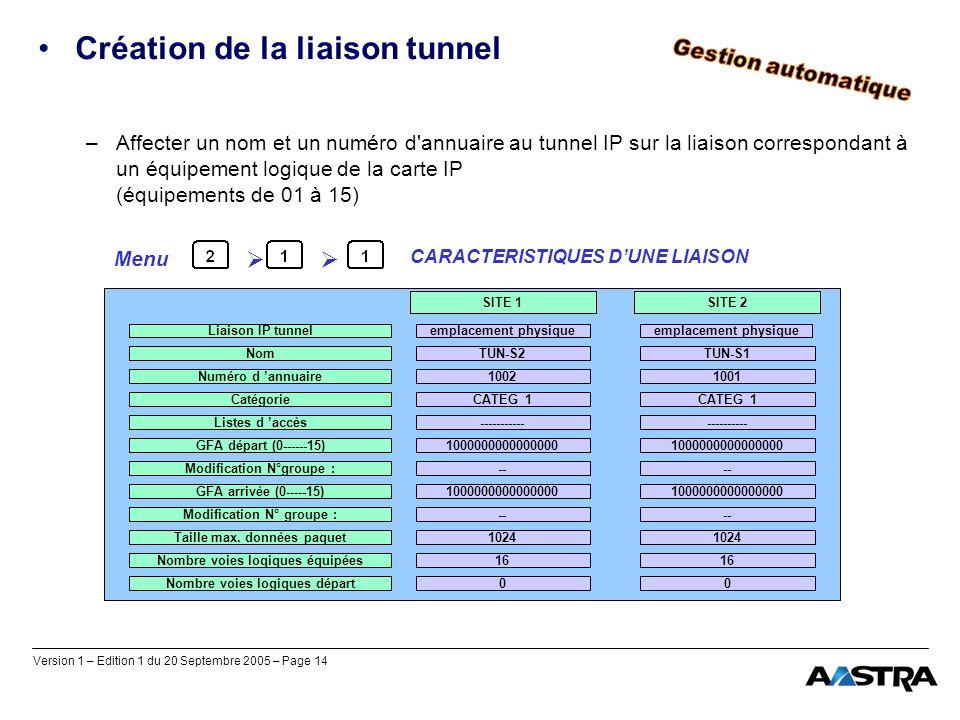 Création de la liaison tunnel