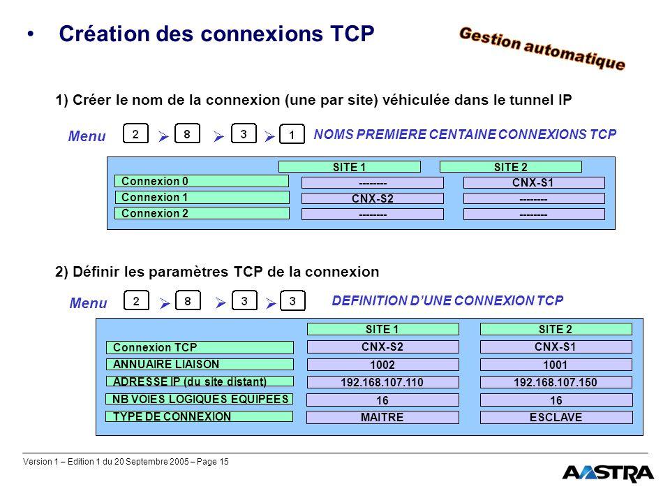 Création des connexions TCP