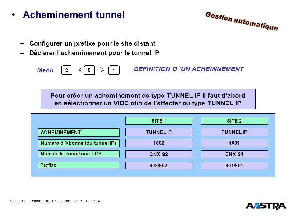 Acheminement tunnel   Configurer un préfixe pour le site distant