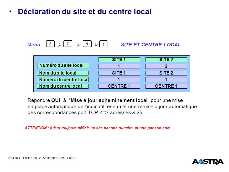 Déclaration du site et du centre local