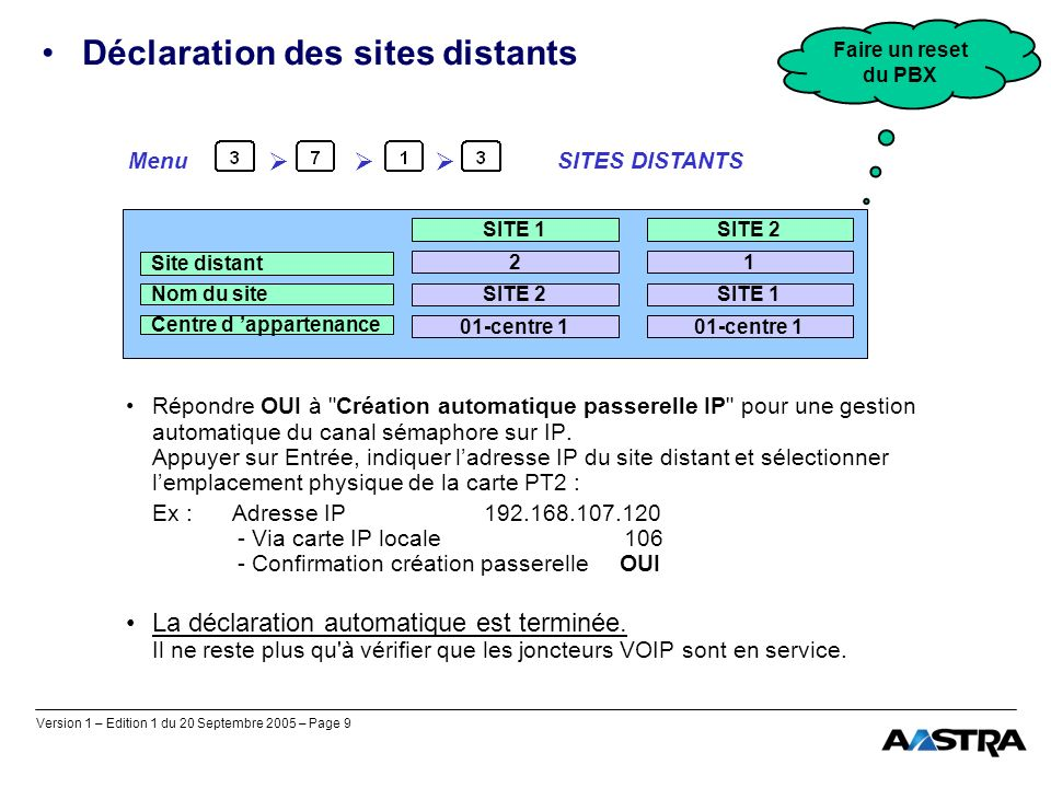 Déclaration des sites distants