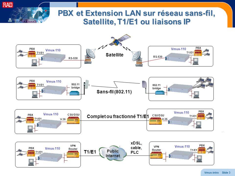 PBX et Extension LAN sur réseau sans-fil, Satellite, T1/E1 ou liaisons IP