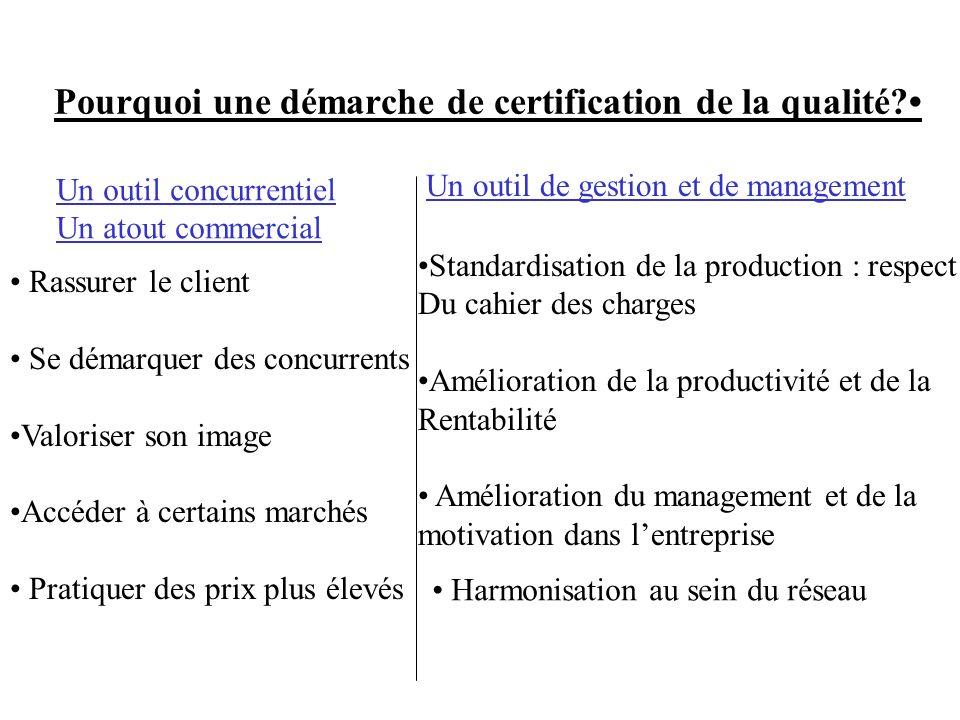 Pourquoi une démarche de certification de la qualité •