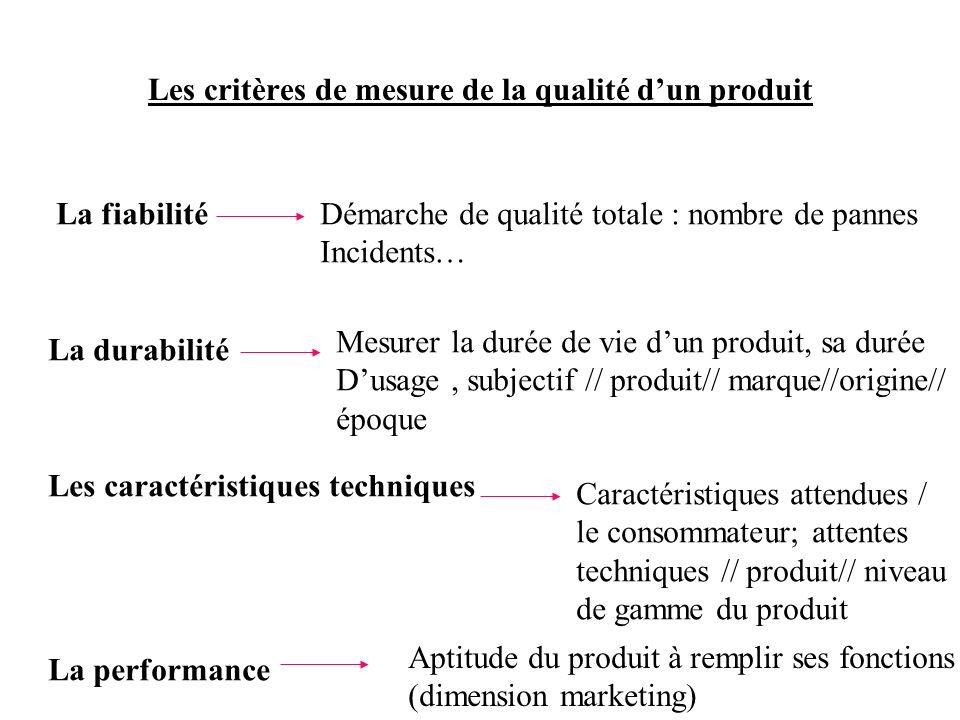 Les critères de mesure de la qualité d'un produit