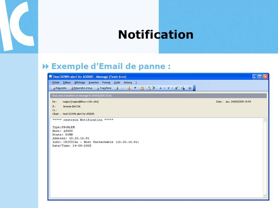 Notification Exemple d'Email de panne :