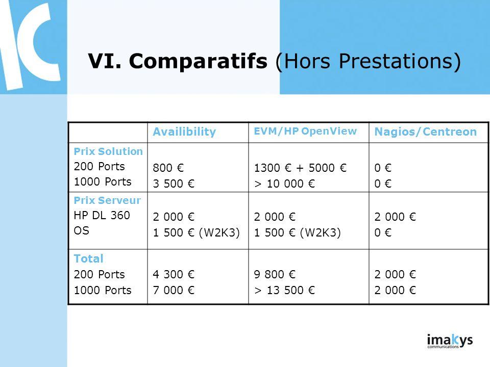 VI. Comparatifs (Hors Prestations)