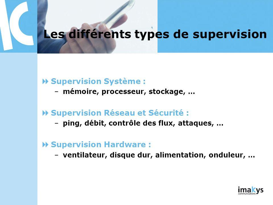 Les différents types de supervision