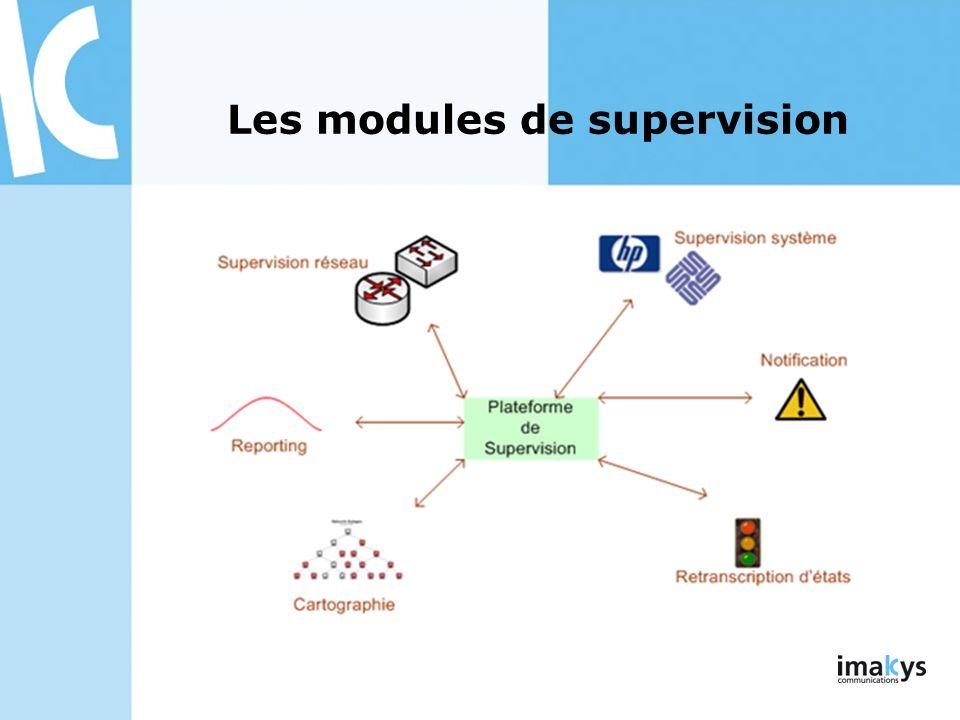 Les modules de supervision