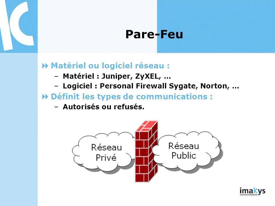Pare-Feu Matériel ou logiciel réseau :