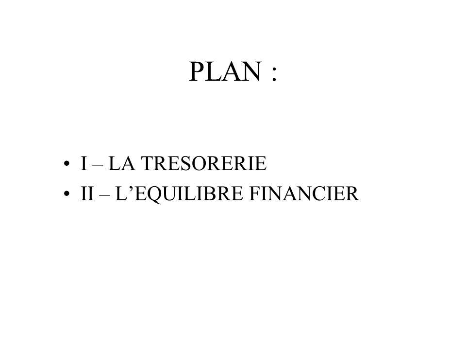 PLAN : I – LA TRESORERIE II – L'EQUILIBRE FINANCIER