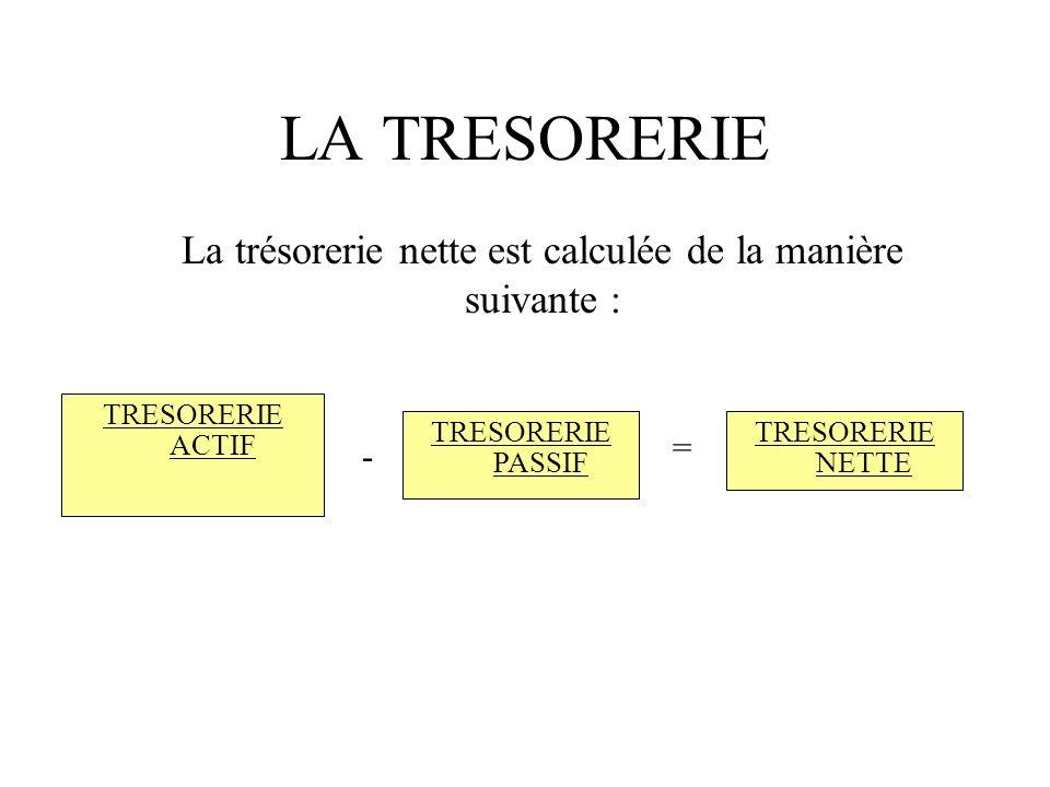 La trésorerie nette est calculée de la manière suivante :