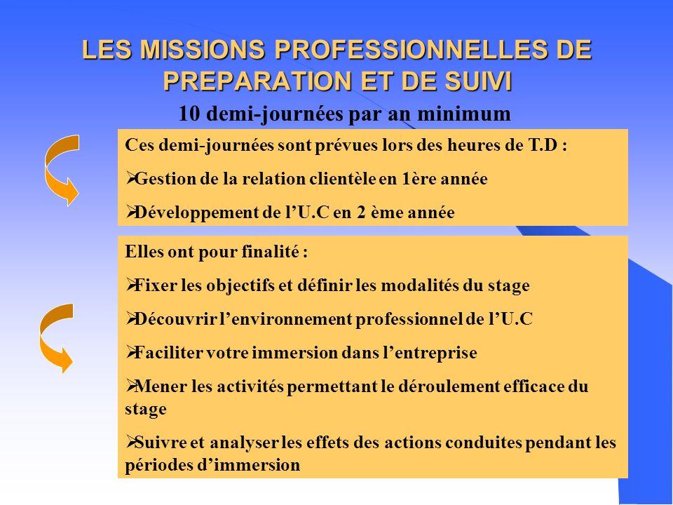LES MISSIONS PROFESSIONNELLES DE PREPARATION ET DE SUIVI