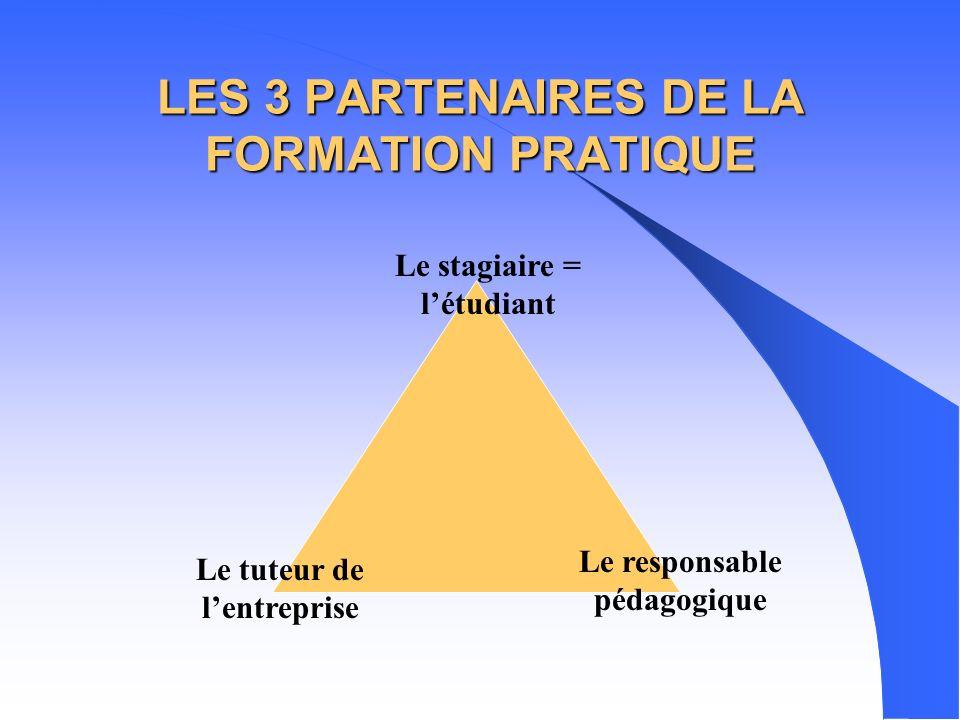 LES 3 PARTENAIRES DE LA FORMATION PRATIQUE