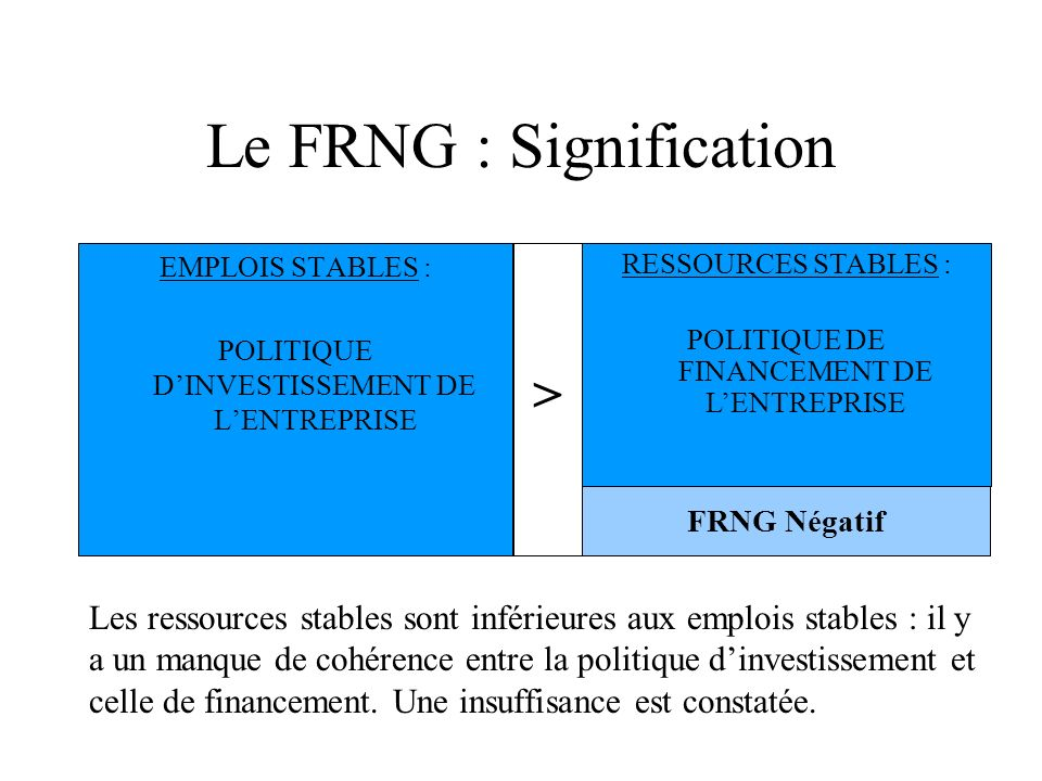 Le FRNG : Signification