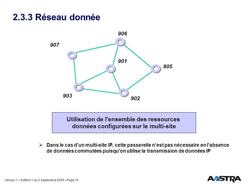 2.3.3 Réseau donnée 906. 907. 901. 905. 903. 902. Utilisation de l ensemble des ressources données configurées sur le multi-site.