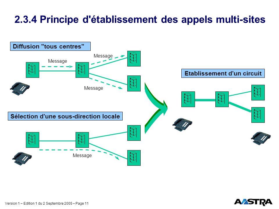 2.3.4 Principe d établissement des appels multi-sites