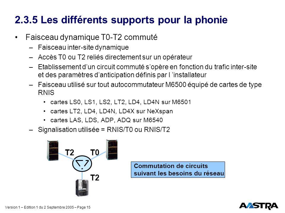 2.3.5 Les différents supports pour la phonie