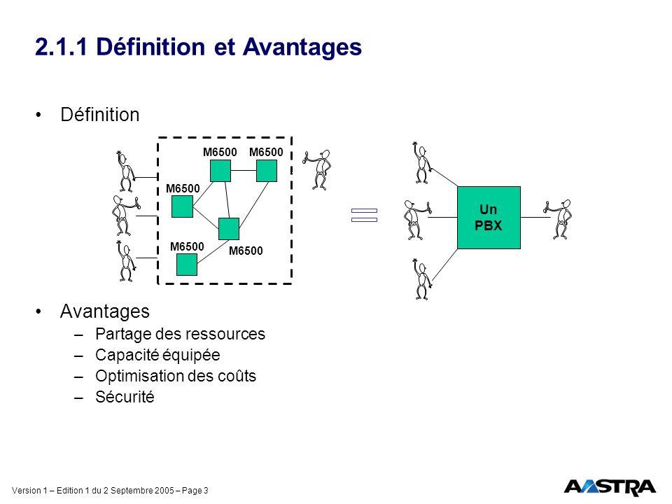 2.1.1 Définition et Avantages