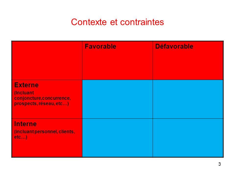 Contexte et contraintes