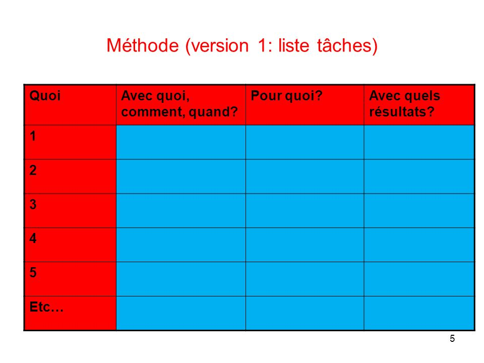 Méthode (version 1: liste tâches)