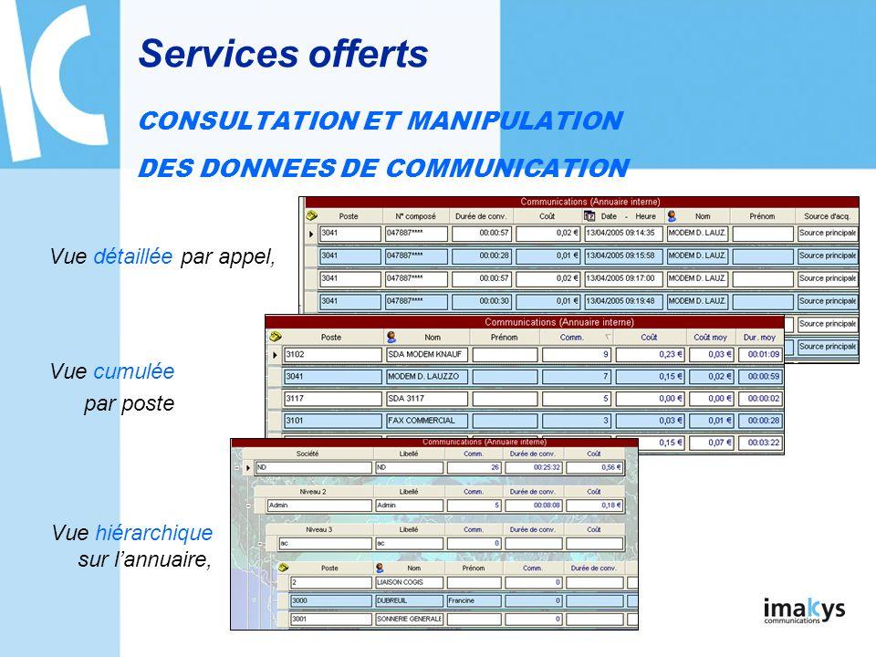 Services offerts CONSULTATION ET MANIPULATION
