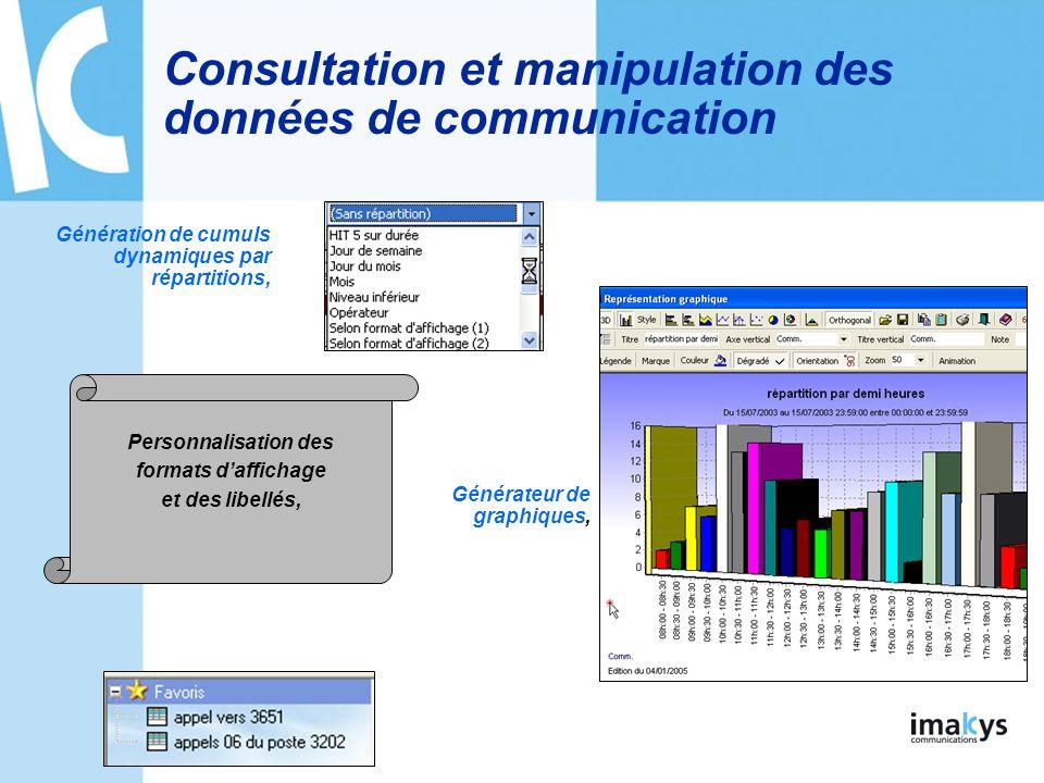 Consultation et manipulation des données de communication