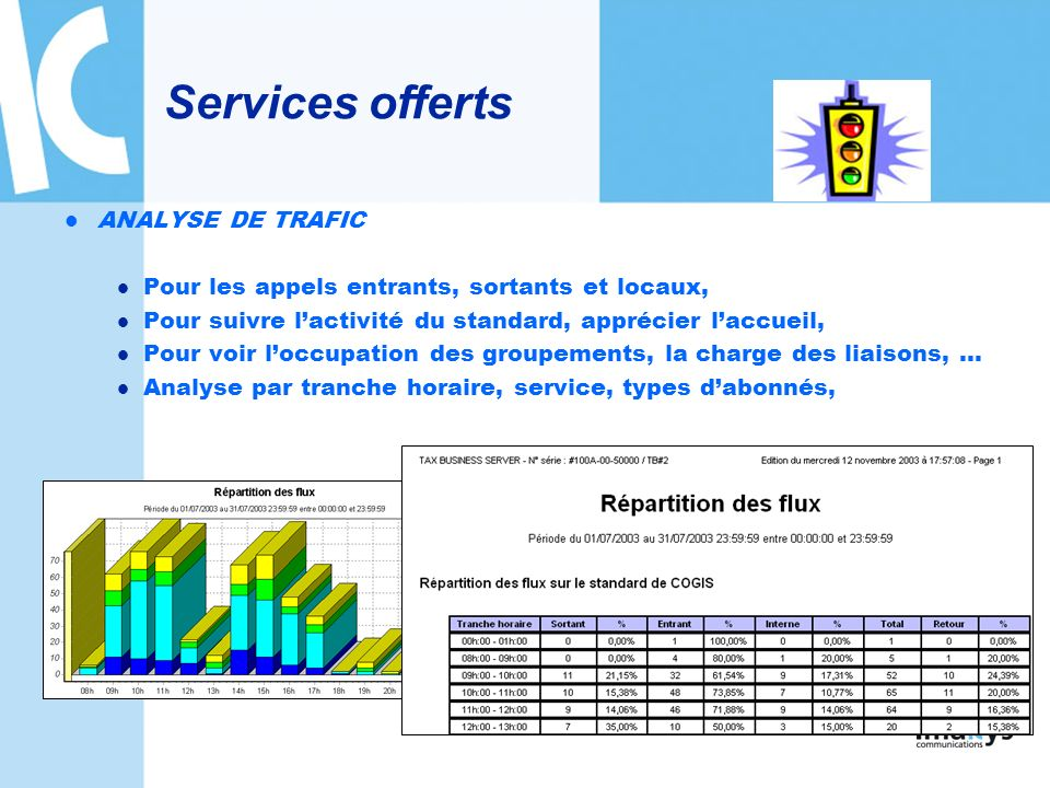 Services offerts ANALYSE DE TRAFIC