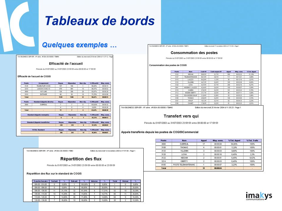 Tableaux de bords Quelques exemples …