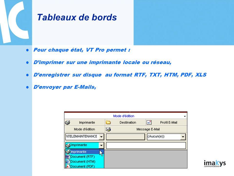 Tableaux de bords Pour chaque état, VT Pro permet :