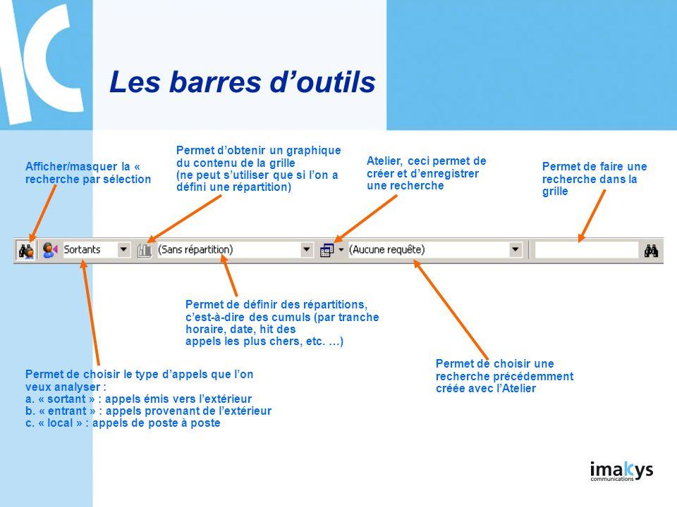 Les barres d'outils Permet d'obtenir un graphique du contenu de la grille. (ne peut s'utiliser que si l'on a défini une répartition)