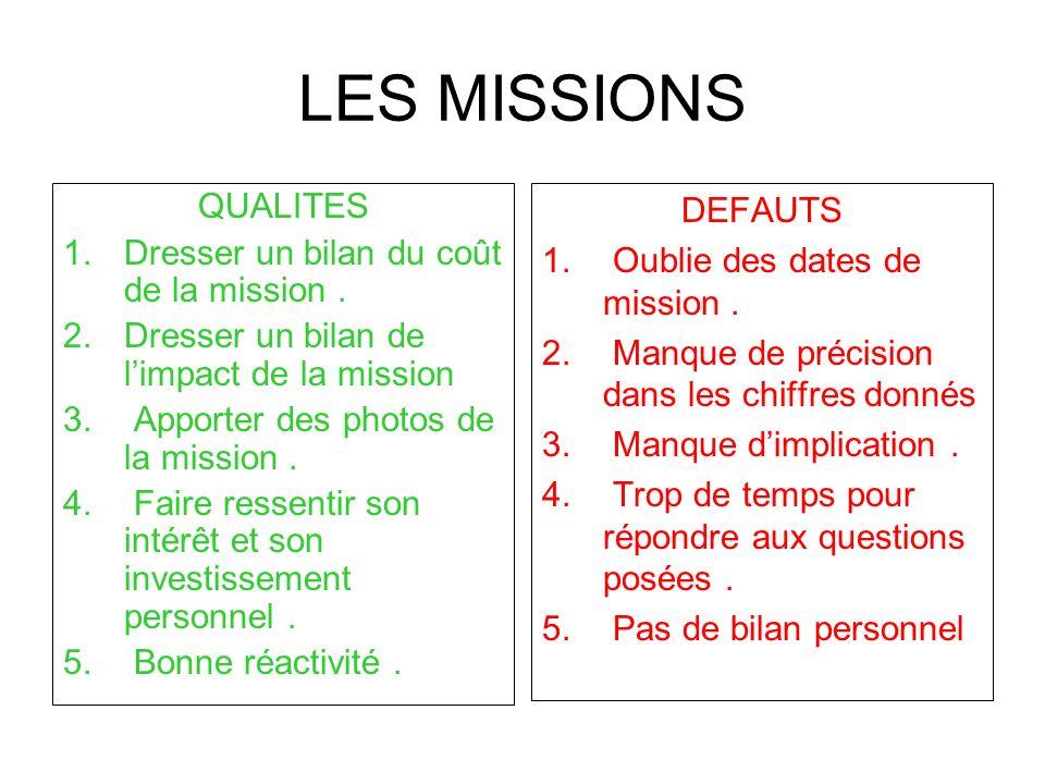 LES MISSIONS QUALITES Dresser un bilan du coût de la mission .