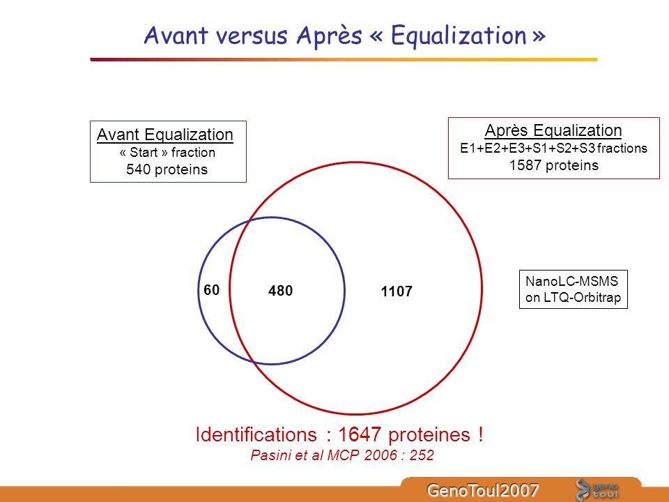 Avant versus Après « Equalization »