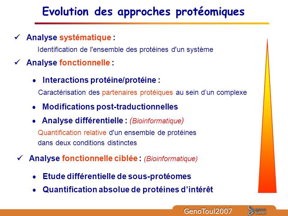 Evolution des approches protéomiques