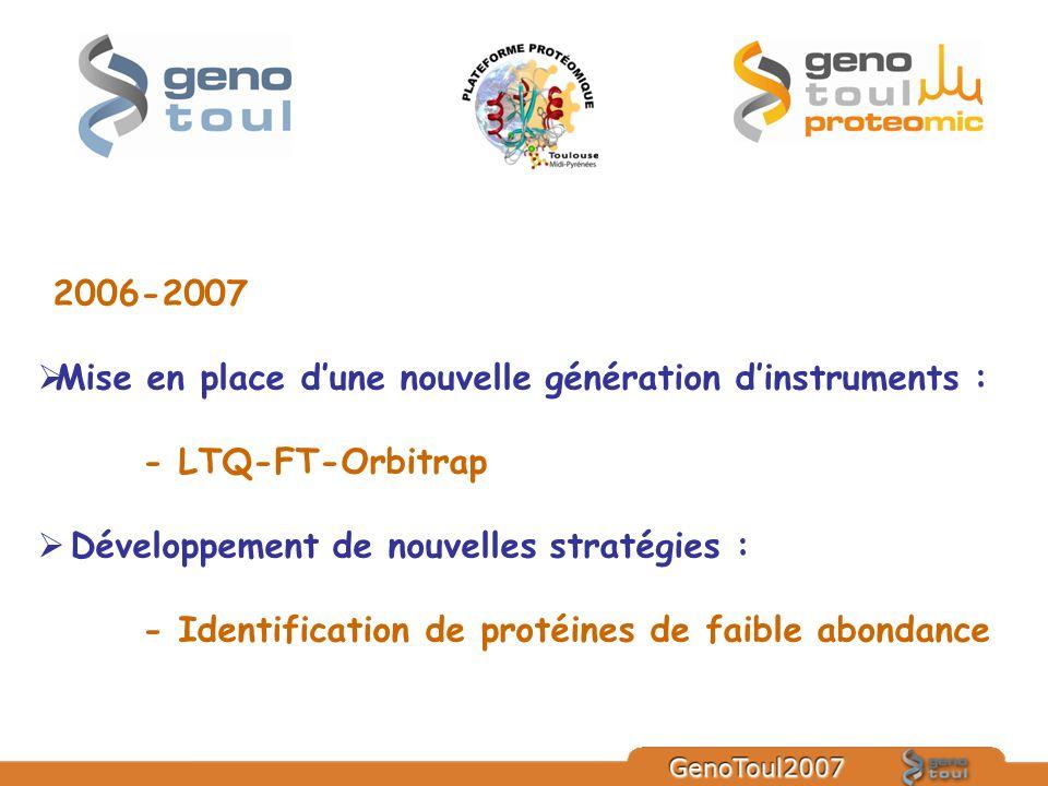 2006-2007 Mise en place d'une nouvelle génération d'instruments : - LTQ-FT-Orbitrap. Développement de nouvelles stratégies :