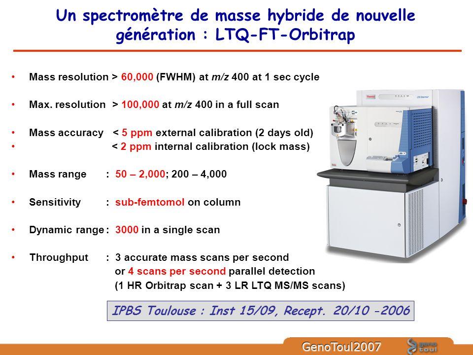 Un spectromètre de masse hybride de nouvelle génération : LTQ-FT-Orbitrap