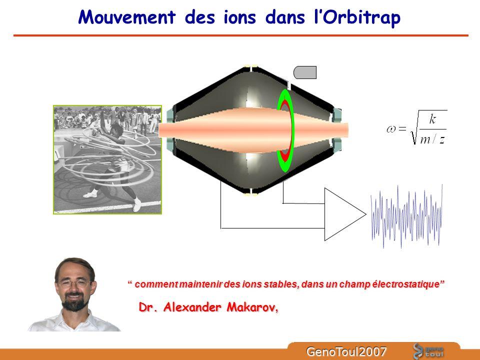 Mouvement des ions dans l'Orbitrap