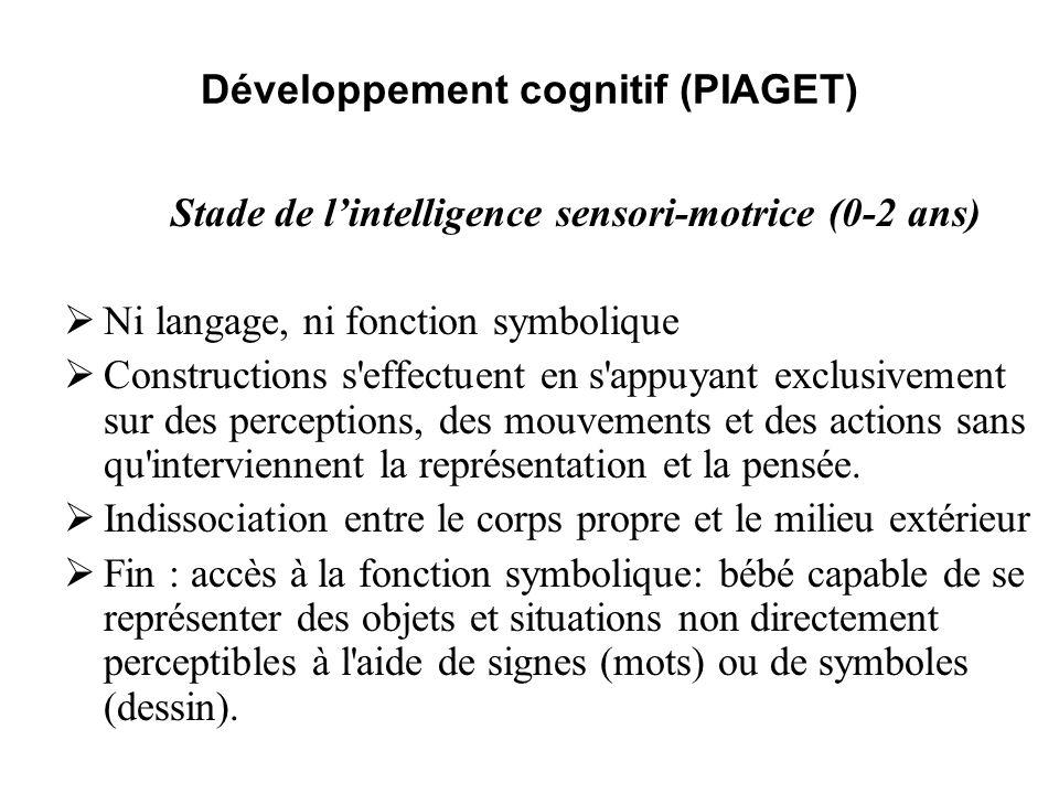 Développement cognitif (PIAGET)