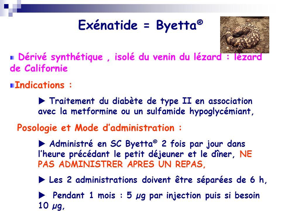 Exénatide = Byetta® Indications :