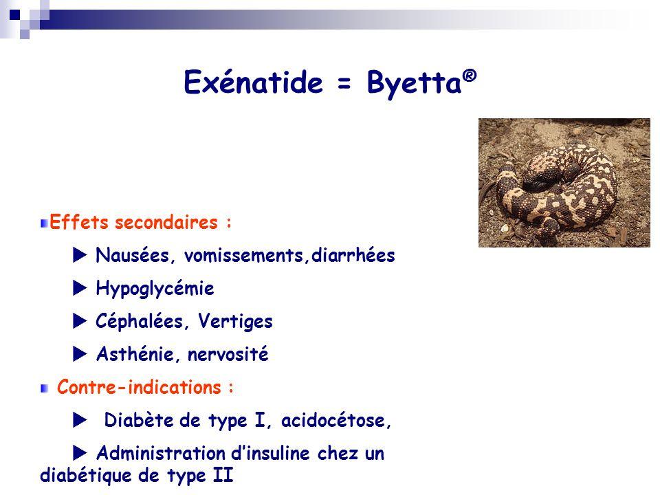 Exénatide = Byetta® Effets secondaires :