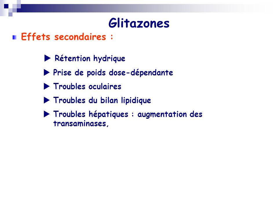 Glitazones Effets secondaires :  Rétention hydrique