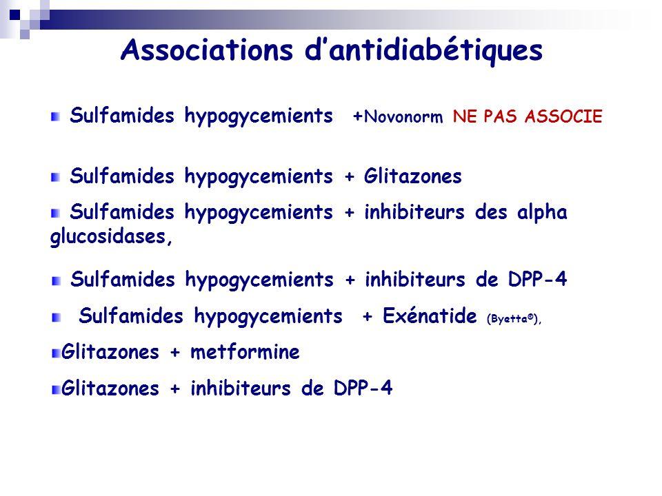 Associations d'antidiabétiques