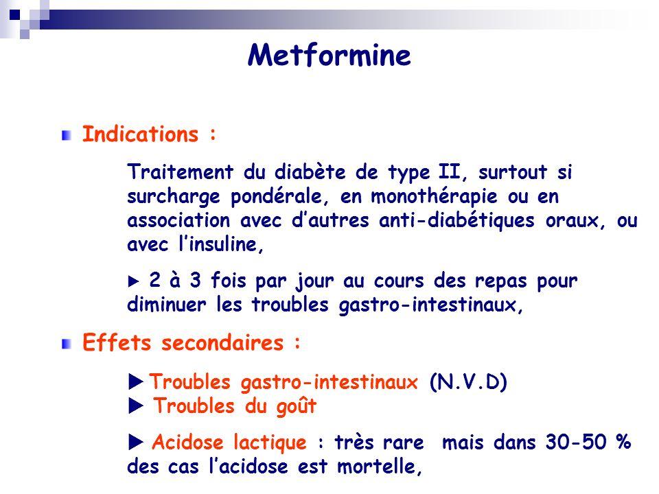 Metformine Indications : Effets secondaires :