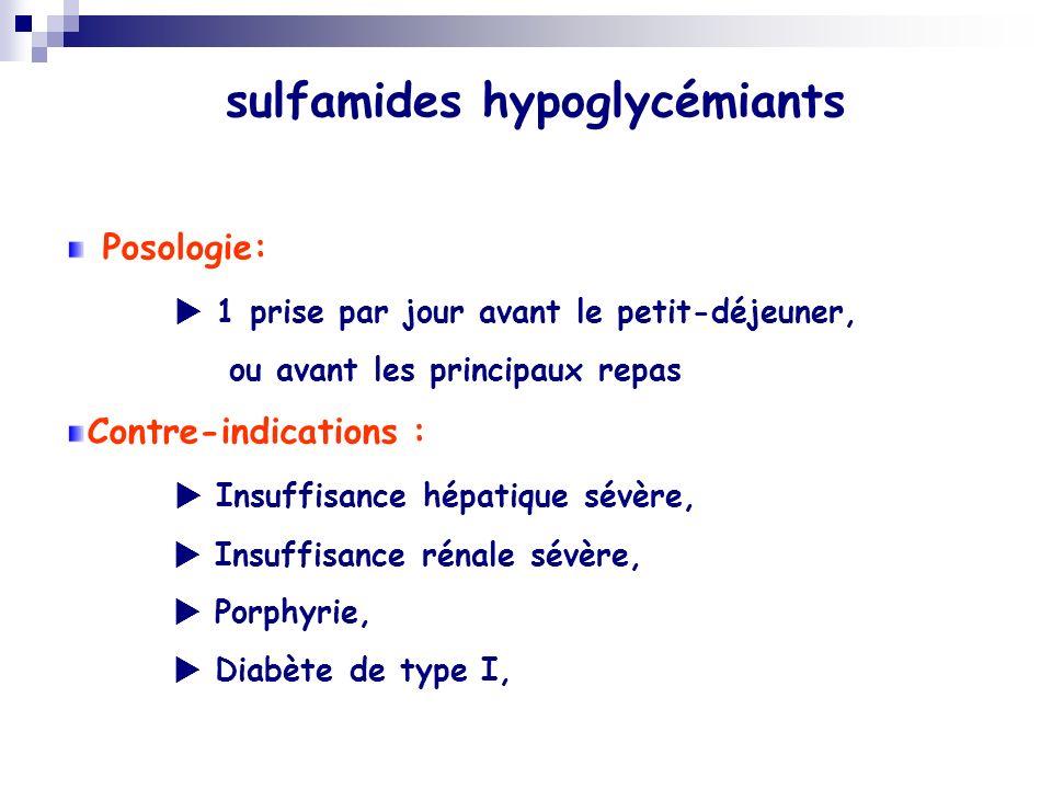 sulfamides hypoglycémiants