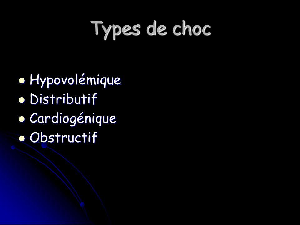 Types de choc Hypovolémique Distributif Cardiogénique Obstructif