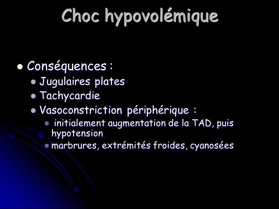 Choc hypovolémique Conséquences : Jugulaires plates Tachycardie