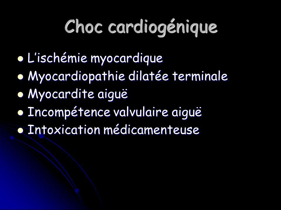 Choc cardiogénique L'ischémie myocardique