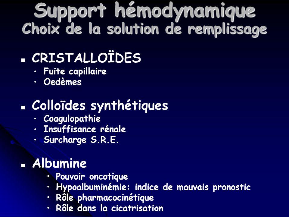Support hémodynamique Choix de la solution de remplissage